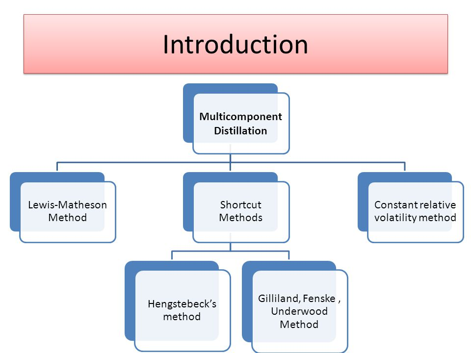 Introduction Multicomponent Distillation Lewis-Matheson Method Shortcut Methods Hengstebeck's method Gilliland, Fenske, Underwood Method Constant rela