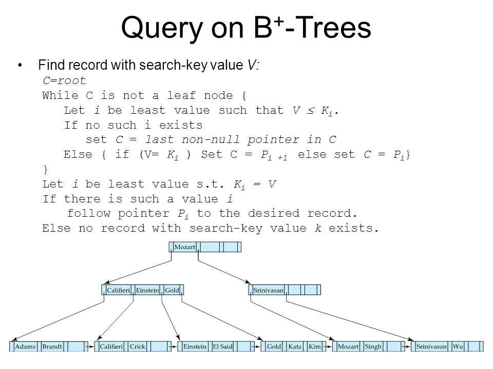 Query on B + -Trees Find record with search-key value V: C=root While C is not a leaf node { Let i be least value such that V  K i. If no such i exis