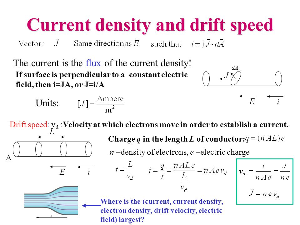 E i J dA If surface is perpendicular to a constant electric field, then i=JA, or J=i/A Drift speed: v d :Velocity at which electrons move in order to establish a current.