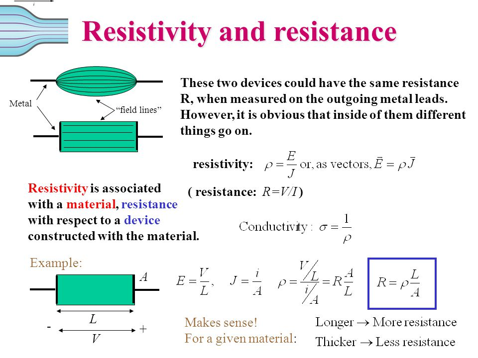 Resistivity and Temperature At what temperature would the resistance of a copper conductor be double its resistance at 20.0°C.