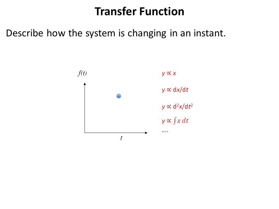 Transfer Function Describe how the system is changing in an instant. f(t) t