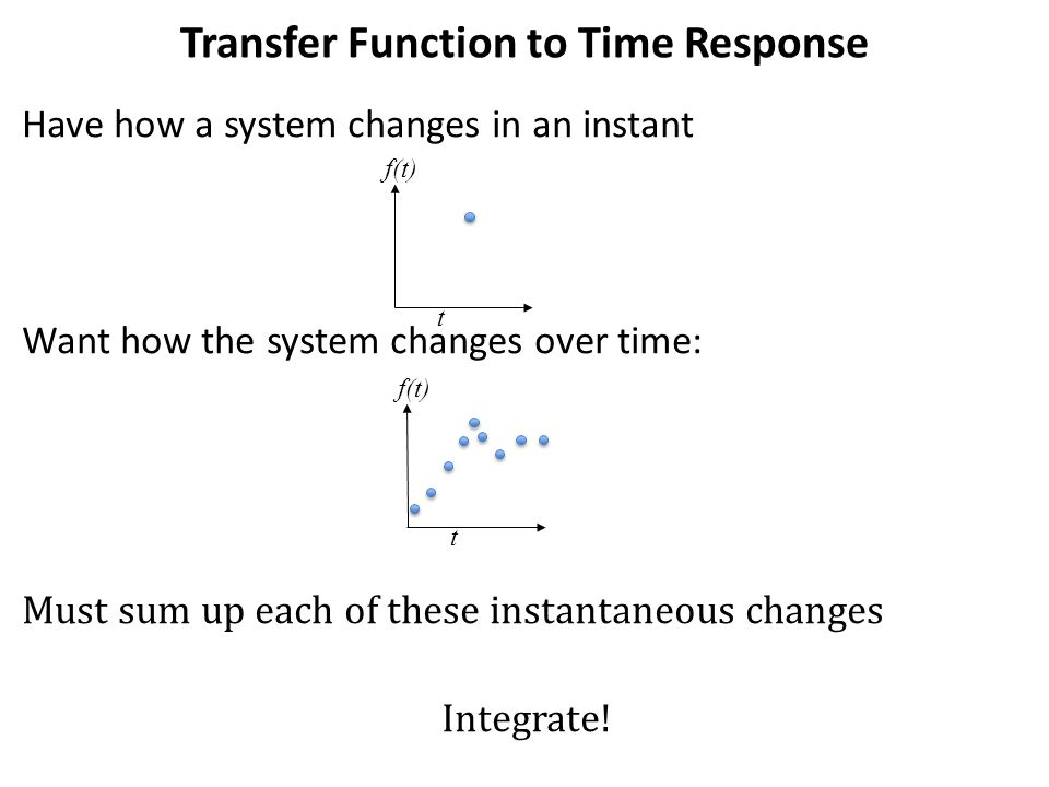 Transfer Function to Time Response Have how a system changes in an instant Want how the system changes over time: Must sum up each of these instantaneous changes Integrate.