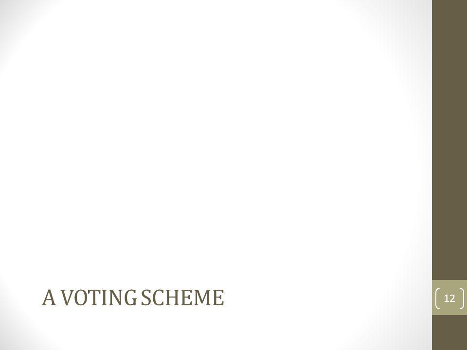 Fujisaki Okamoto Ohta [FOO92] 13 Voters Election authorities Tallying authorities 1.Registration phase 2.Voting phase 3.Tallying phase