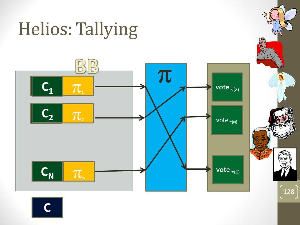 129 Helios C1C1 C2C2 CnCn vote  (2) vote  (N) vote  ( 1)  P 1 : v 1 P 2 : v 2 P n : v n C