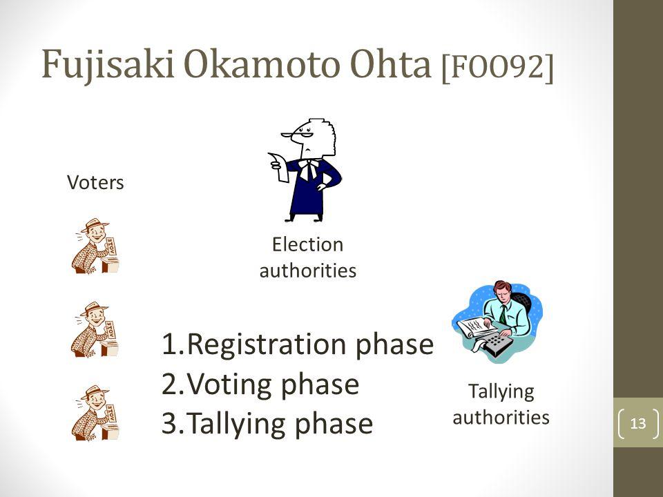 FOO - Registration 14 My vote
