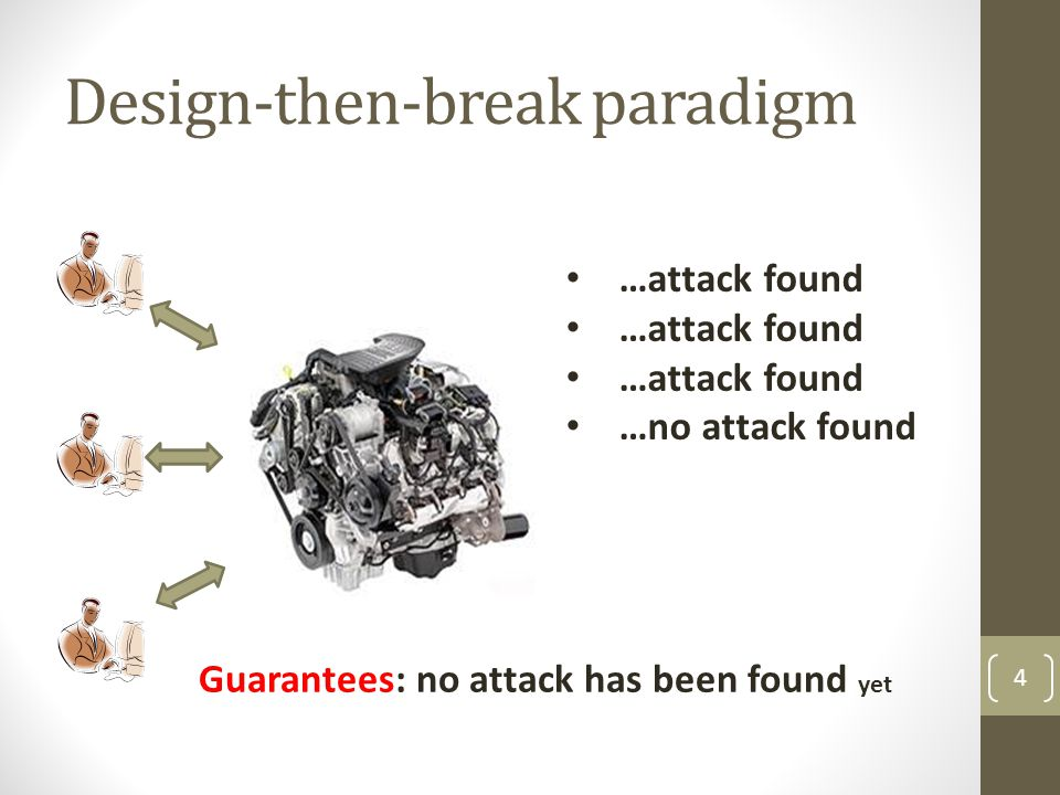 Security models 5 Mathematical descriptions: What a system is How a system works What is an attacker What is a break Advantages: clarify security notion; allows for security proofs (guarantees within clearly established boundaries) Shortcomings: abstraction – implicit assumptions, details are missing (e.g.