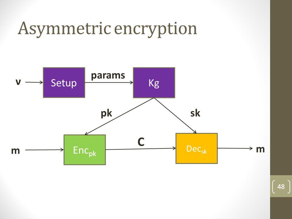 Syntax 49 Setup(ν): fixes parameters for the scheme KG(params): randomized algorithm that generates (PK,SK) ENC PK (m): randomized algorithm that generates an encryption of m under PK DEC SK (C): deterministic algorithm that calculates the decryption of C under sk