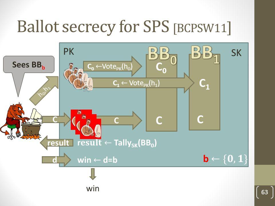64 PK SK h 0,h 1 C d result h 0,h 1 C 1, C 2,…, C t d v 1, v 2,…, v t PK C1C1 C