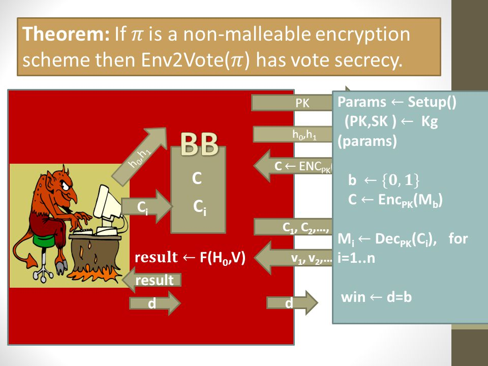 Exercises (easy) Define the hiding property for commitment schemes (medium) Modify the ballot secrecy experiment to accommodate the FOO scheme (difficult) Does FOO have vote secrecy.
