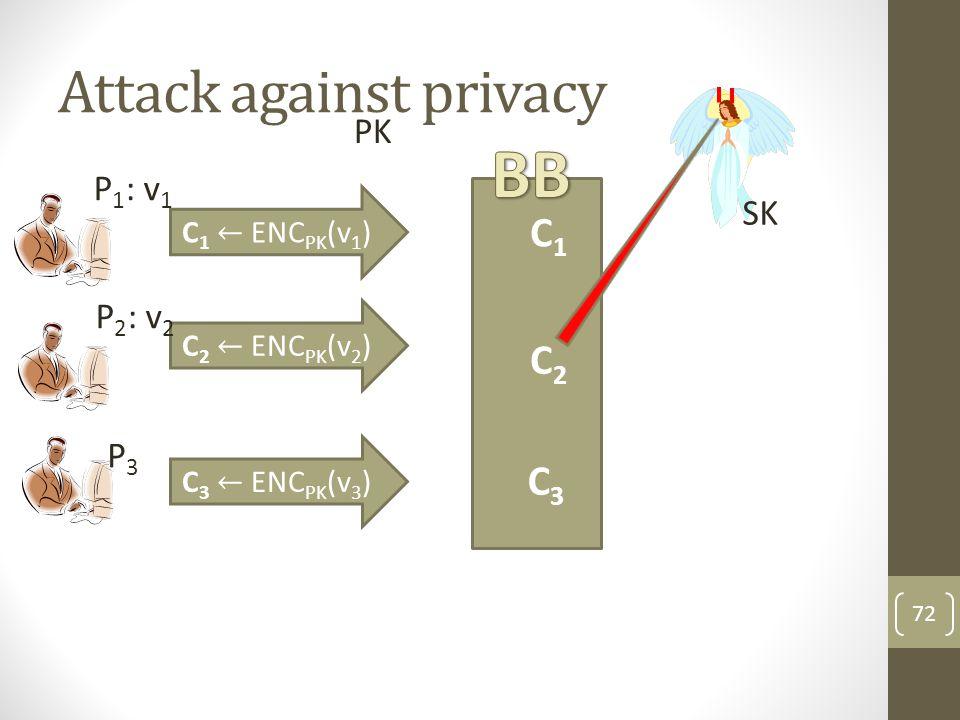 PK Attack against privacy 73 P 1 : v 1 P 2 : v 2 P3P3 C1C1 C2C2 C3C3