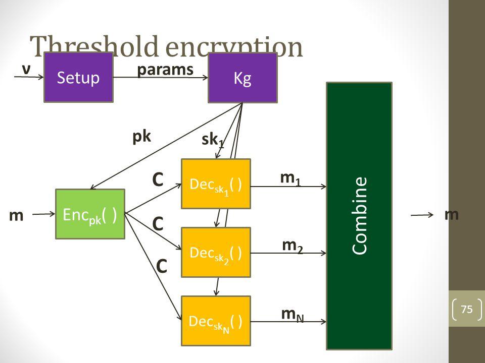 Threshold encryption Syntax: Key Generation(n,k): outputs pk,vk,(sk 1, sk 2, …,sk n ) Encrypt(pk,m): outputs a ciphertext C Decrypt(C,sk i ): outputs m i ShareVerify(pk,vk,C, m i ): outputs accept/reject Combine(pk,vk,C,{m i1,m i2,…,m ik }): outputs a plaintext m 76
