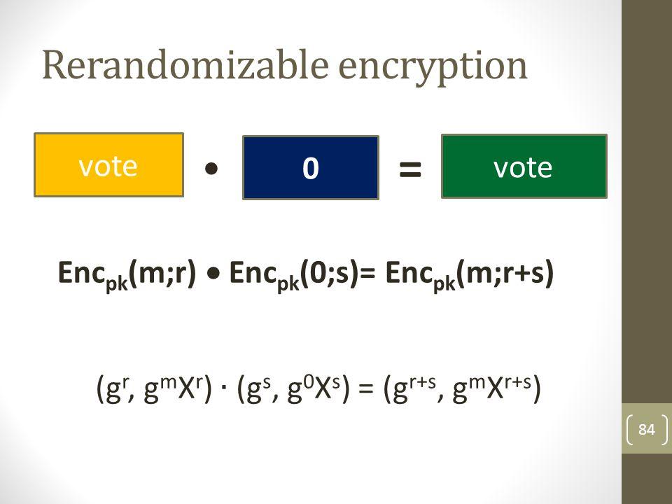 Mixnet 85 vote 1 vote 2 vote N vote 1 vote 2 vote N vote  (2) vote  (N) vote  (1) 