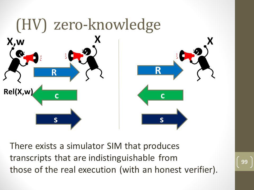 Special zero-knowledge 100 R c s Rel(X,w) X,w X R c s X
