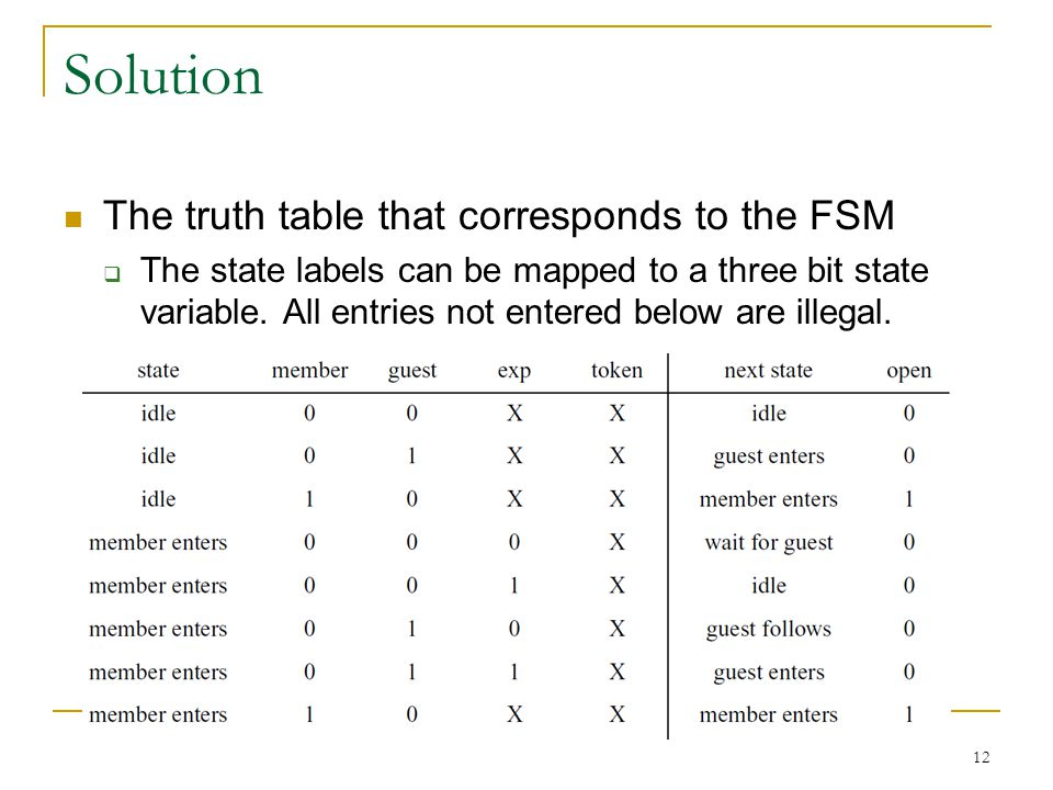 Solution The truth table that corresponds to the FSM  The state labels can be mapped to a three bit state variable. All entries not entered below are