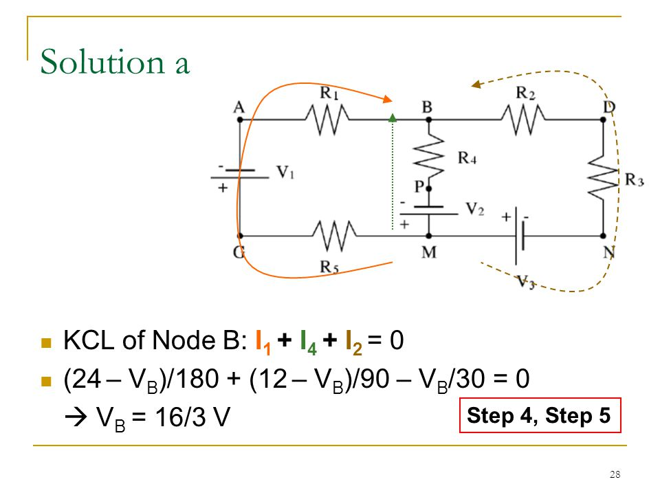 28 Solution a KCL of Node B: I 1 + I 4 + I 2 = 0 (24 – V B )/180 + (12 – V B )/90 – V B /30 = 0  V B = 16/3 V Step 4, Step 5