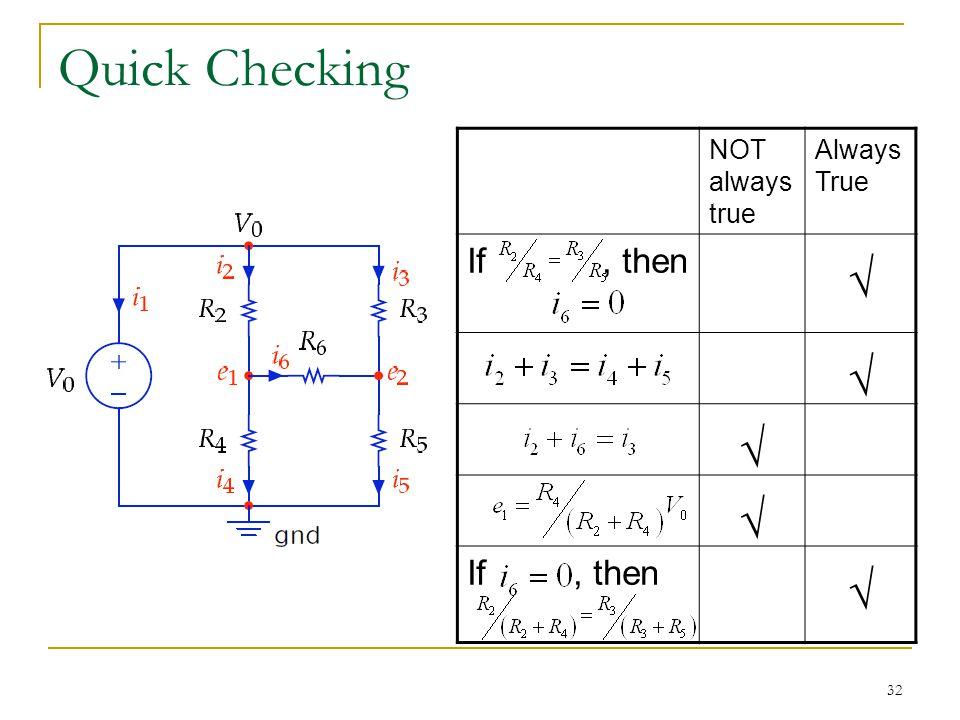 32 Quick Checking NOT always true Always True If, then √ √ √ √ √