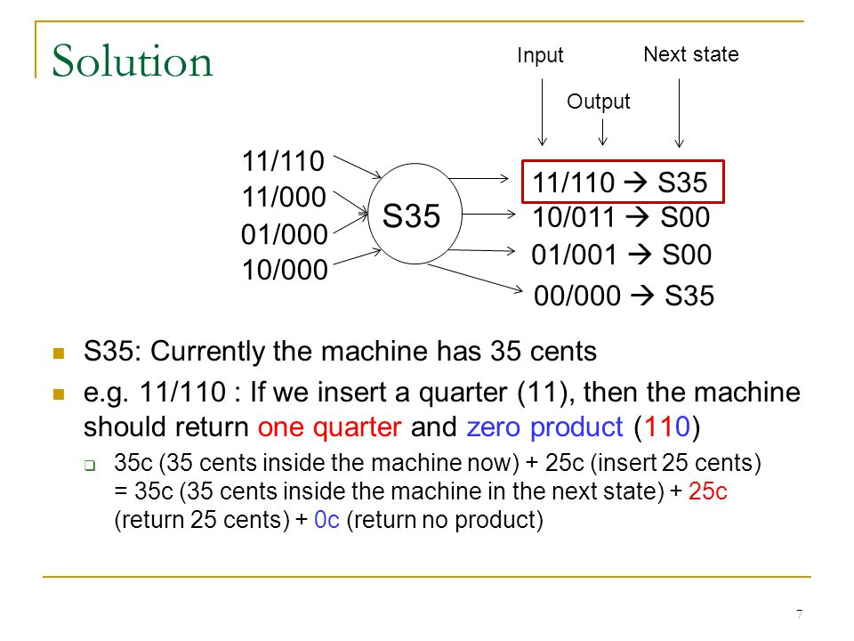 7 S35 11/110  S35 10/011  S00 01/001  S00 11/110 11/000 01/000 10/000 S35: Currently the machine has 35 cents e.g. 11/110 : If we insert a quarter