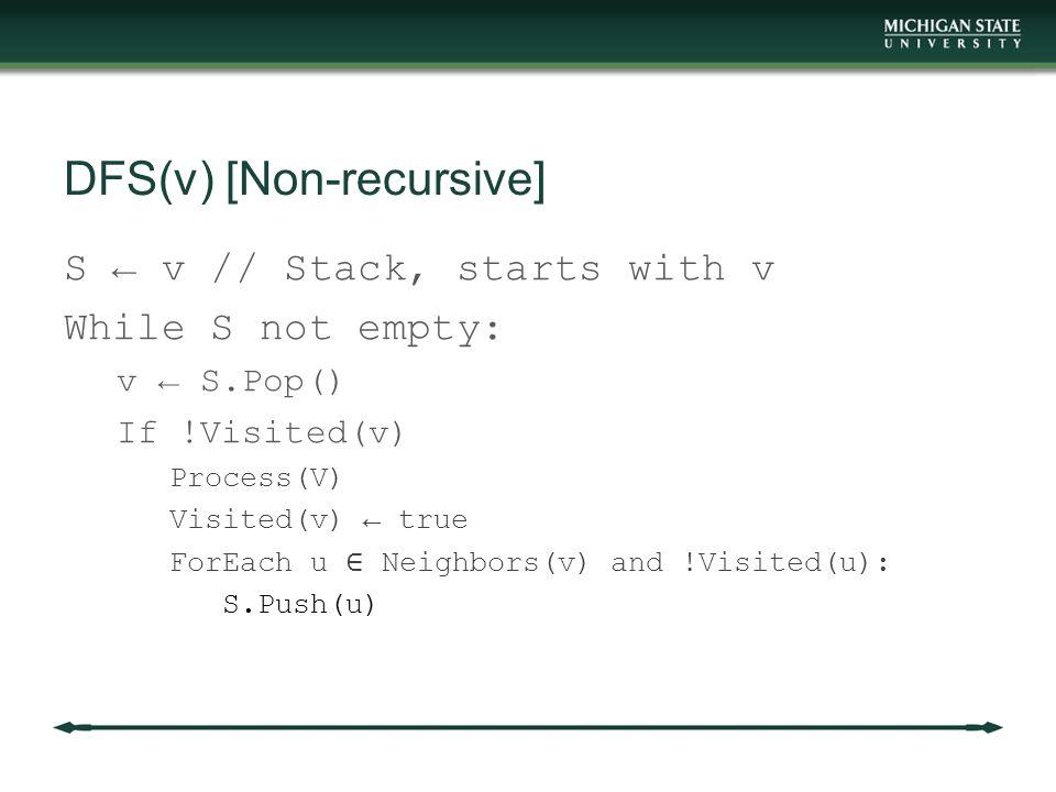 DFS(v) [Non-recursive]