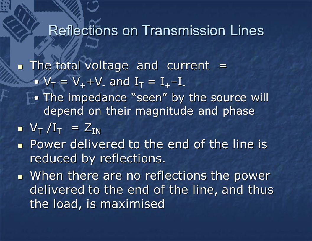 Reflections on Transmission Lines The total voltage and current = The total voltage and current = V T = V + +V - and I T = I + –I -V T = V + +V - and