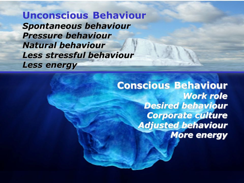 © Copyright 1994-2004 EXTENDED DISC INTERNATIONAL – All Rights Reserved Conscious Behaviour Work role Desired behaviour Corporate culture Adjusted behaviour More energy Unconscious Behaviour Spontaneous behaviour Pressure behaviour Natural behaviour Less stressful behaviour Less energy