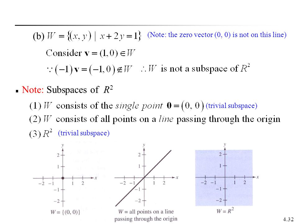 4.32 (b) (Note: the zero vector (0, 0) is not on this line) Note: Subspaces of R 2 (trivial subspace)