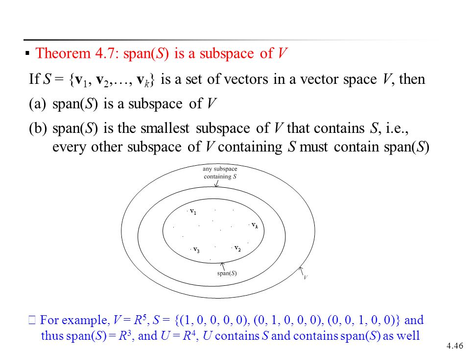 4.46  Theorem 4.7: span(S) is a subspace of V If S = {v 1, v 2,…, v k } is a set of vectors in a vector space V, then (a)span(S) is a subspace of V (