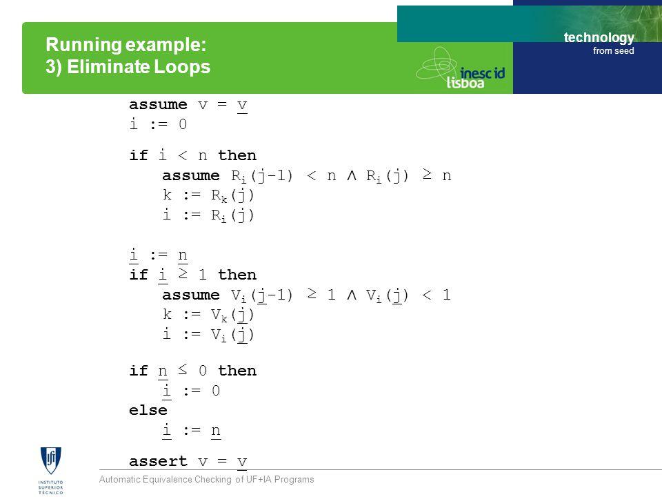 technology from seed assume v = v i := 0 if i < n then assume R i (j-1) < n ∧ R i (j) ≥ n k := R k (j) i := R i (j) i := n if i ≥ 1 then assume V i (j