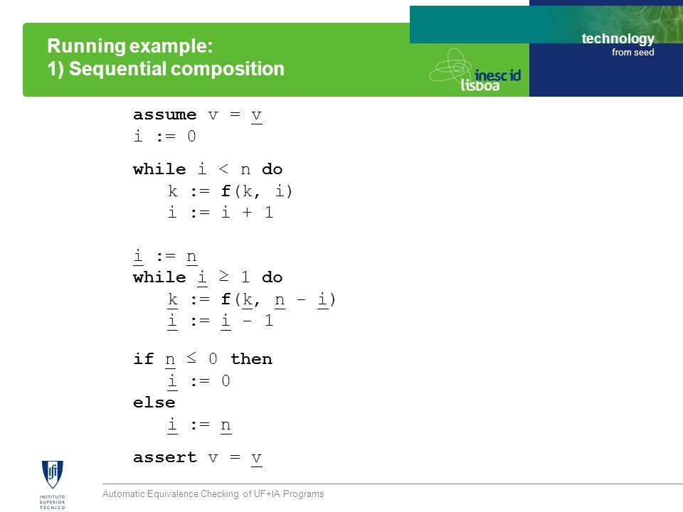 technology from seed assume v = v i := 0 while i < n do k := a·k + b · i + c i := i + 1 (…) assert v = v Automatic Equivalence Checking of UF+IA Programs Running example: 2) Eliminate UFs f(k, i)