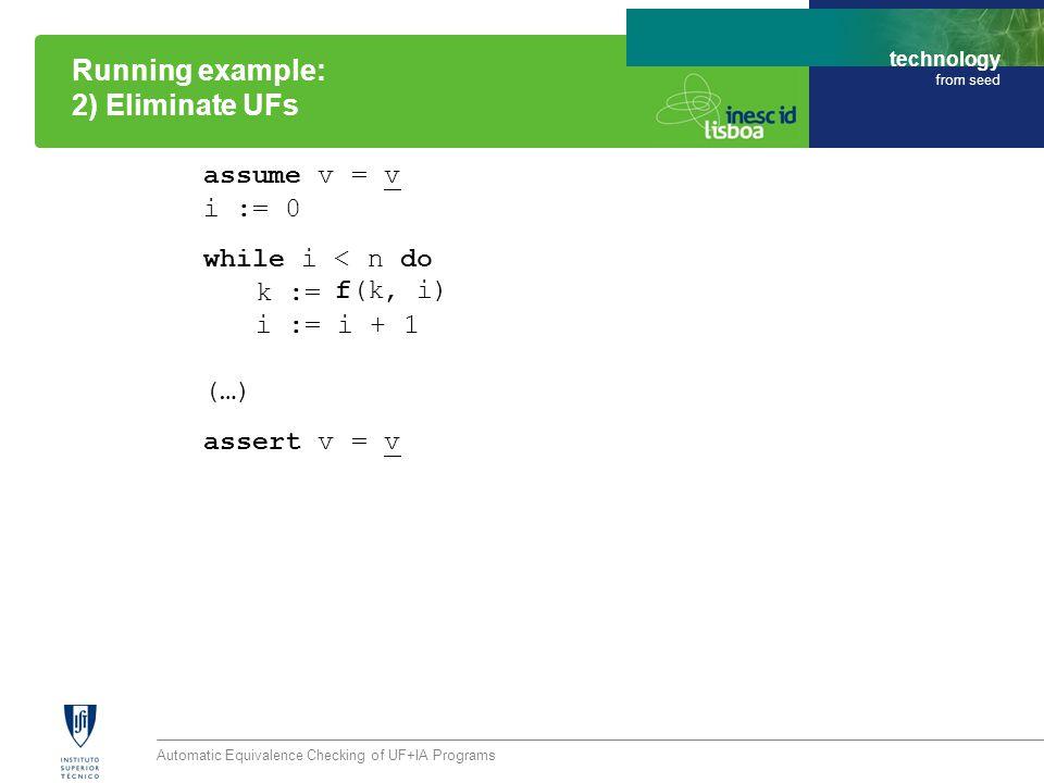 technology from seed assume v = v i := 0 while i < n do k := a·k + b · i + c i := i + 1 (…) assert v = v Automatic Equivalence Checking of UF+IA Progr