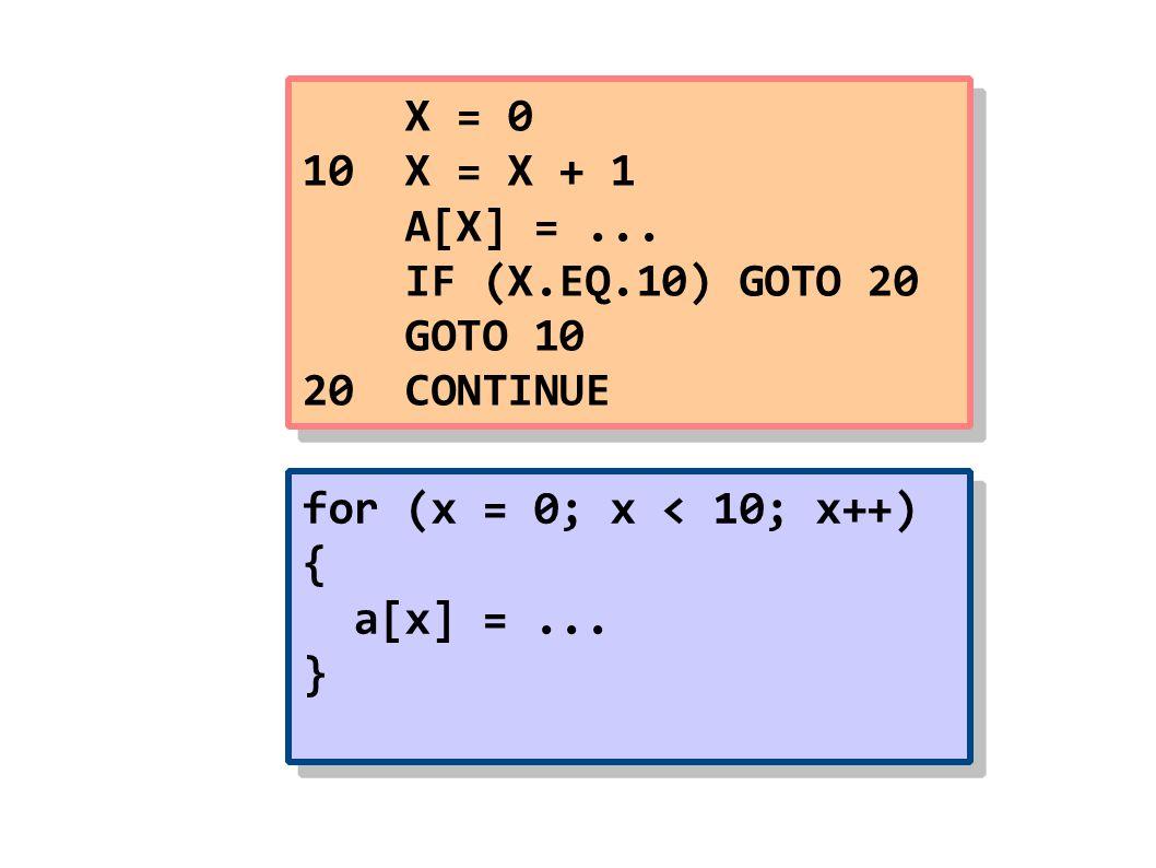 X = 0 10 X = X + 1 A[X] =... IF (X.EQ.10) GOTO 20 GOTO 10 20 CONTINUE X = 0 10 X = X + 1 A[X] =...