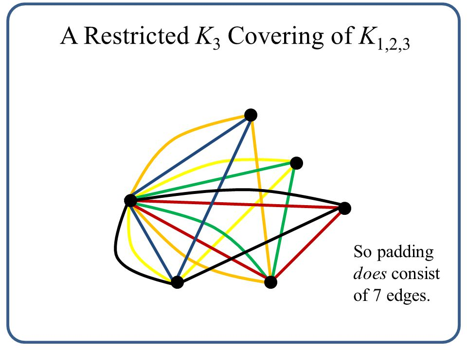 A Restricted K 3 Covering of K 1,2,3