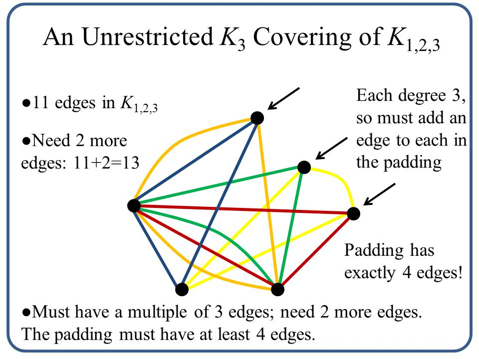 So padding does consist of 7 edges.