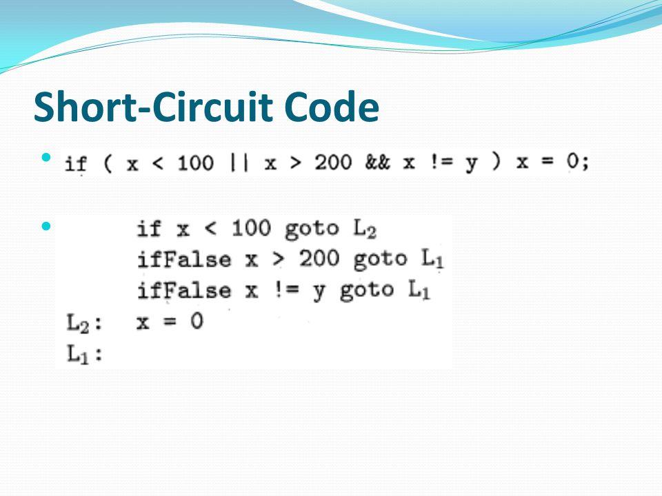 Short-Circuit Code