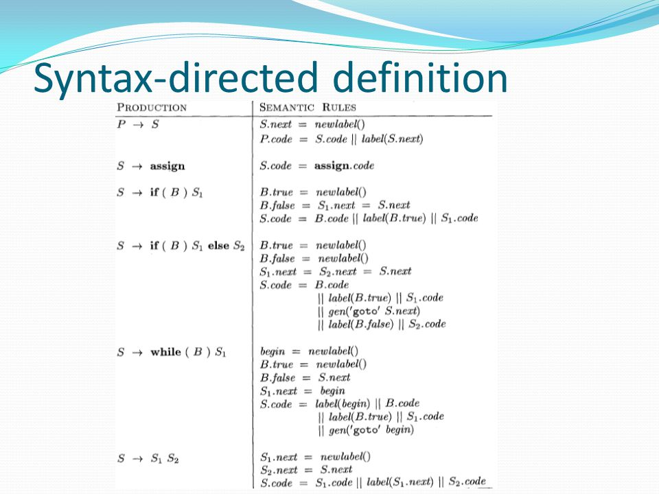 Syntax-directed definition