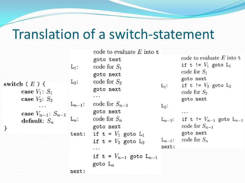Translation of a switch-statement