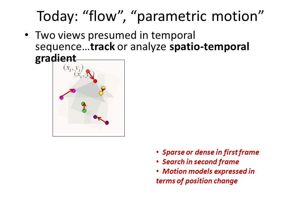 Today: flow , parametric motion Two views presumed in temporal sequence…track or analyze spatio-temporal gradient Sparse or dense in first frame Search in second frame Motion models expressed in terms of position change (u i,v i )