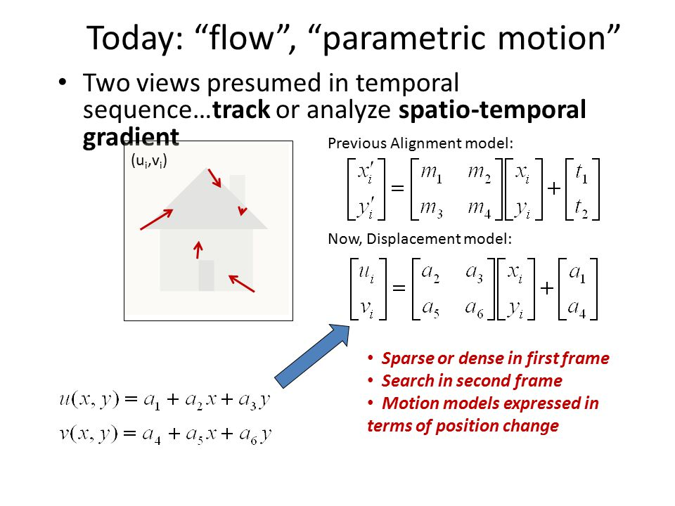 Quadratic – instantaneous approximation to planar motion Projective – exact planar motion Other 2D Motion Models Szeliski