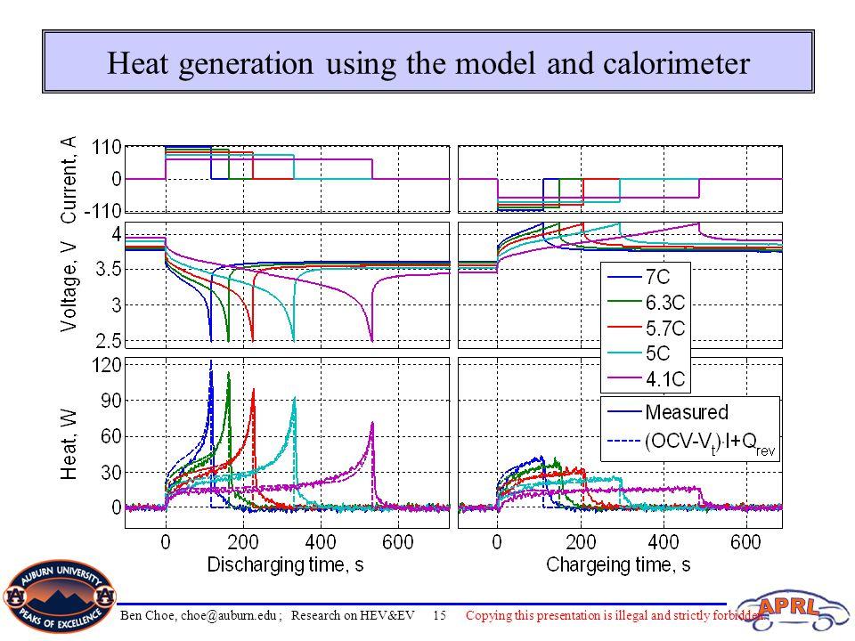Heat generation using the model and calorimeter