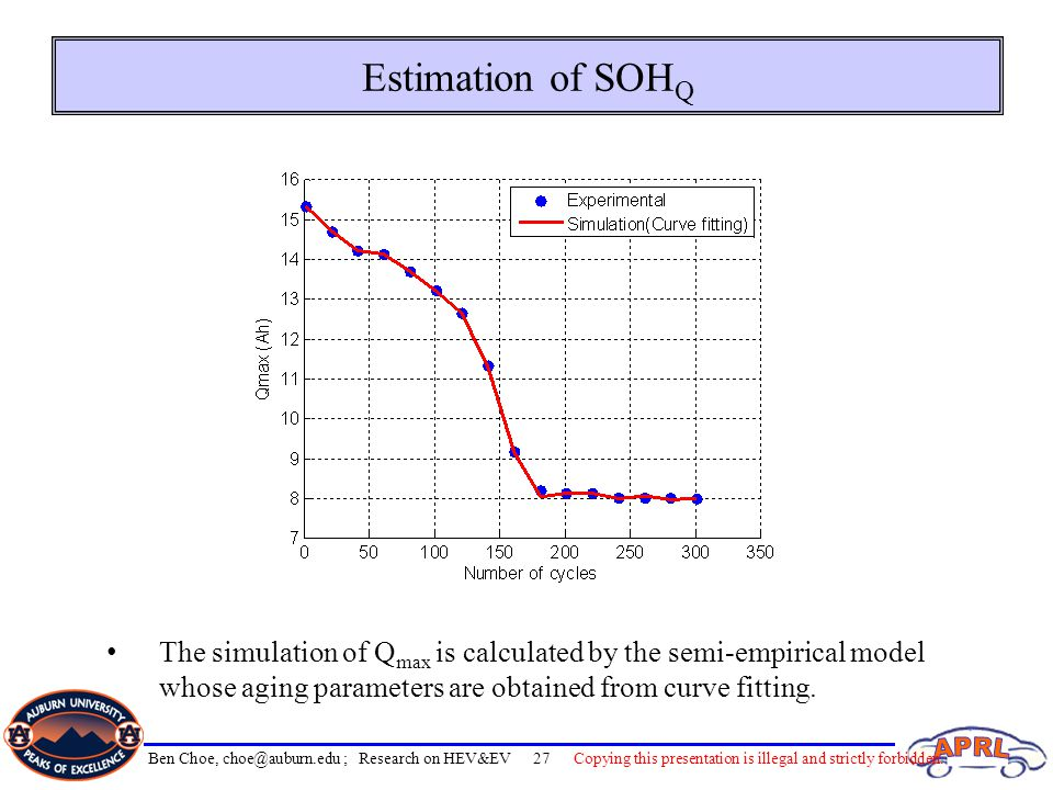 Estimation of SOH Q The simulation of Q max is calculated by the semi-empirical model whose aging parameters are obtained from curve fitting.