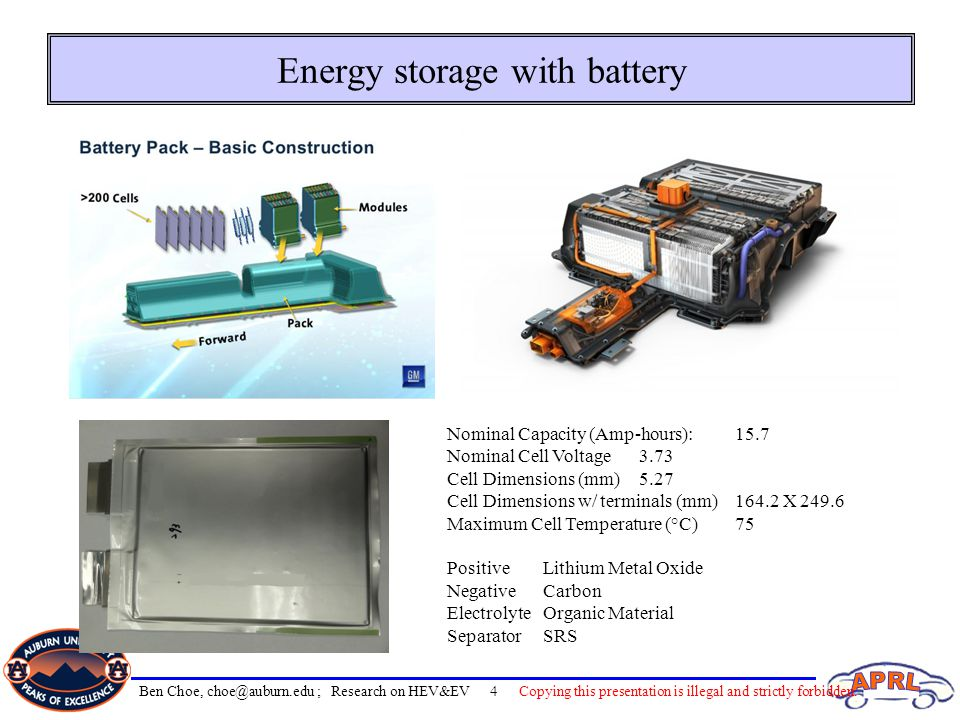 Energy storage with battery Nominal Capacity (Amp-hours):15.7 Nominal Cell Voltage3.73 Cell Dimensions (mm)5.27 Cell Dimensions w/ terminals (mm)164.2