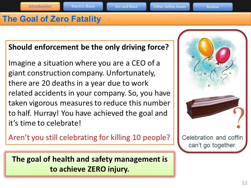 Introduction Electric Shock Arc and Blast Other Safety Issues Review The Goal of Zero Fatality Should enforcement be the only driving force? Imagine a