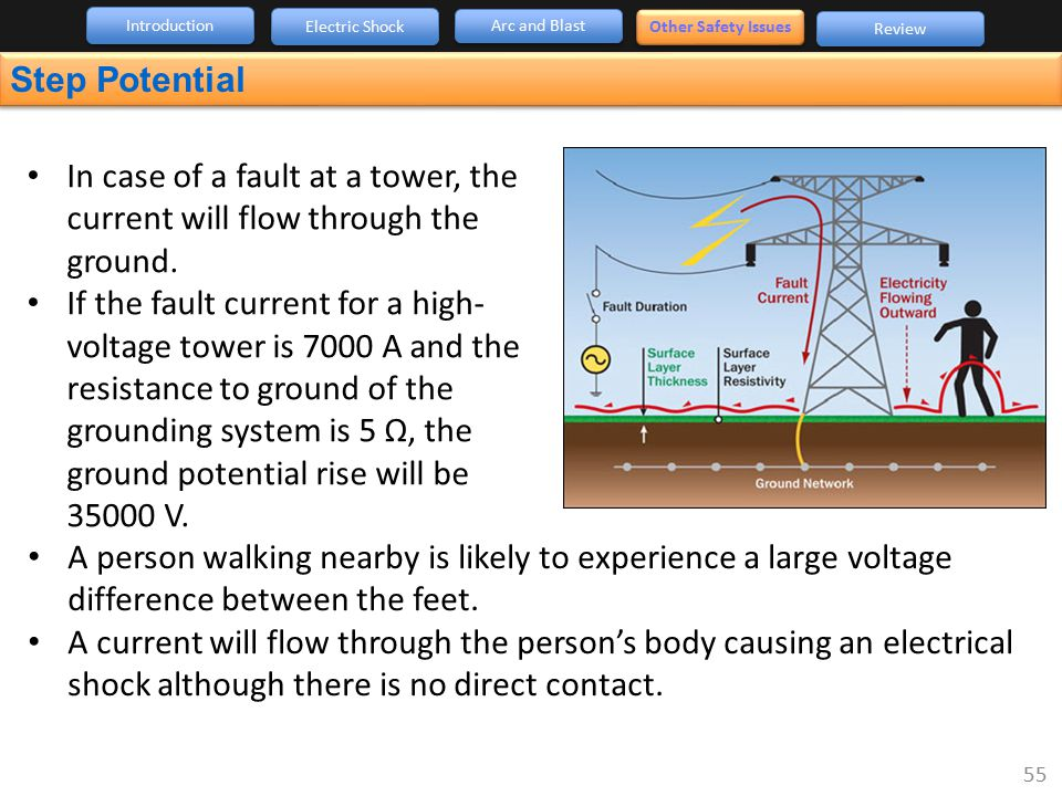 Step Potential In case of a fault at a tower, the current will flow through the ground. If the fault current for a high- voltage tower is 7000 A and t