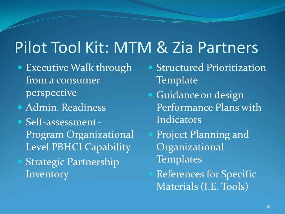 Pilot Tool Kit: MTM & Zia Partners Executive Walk through from a consumer perspective Admin. Readiness Self-assessment - Program Organizational Level