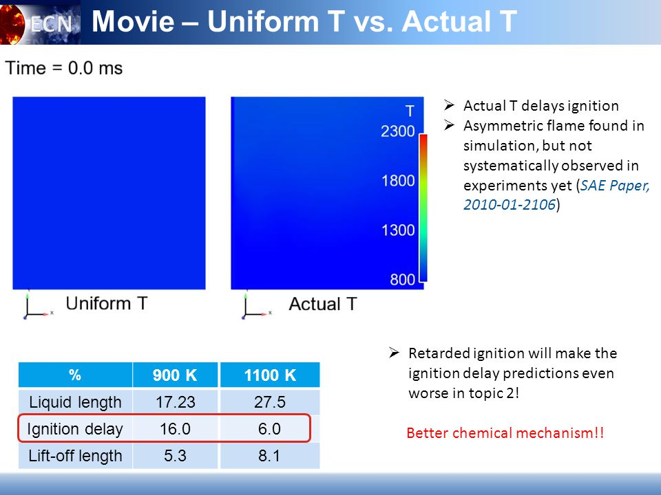 Movie – Uniform T vs.
