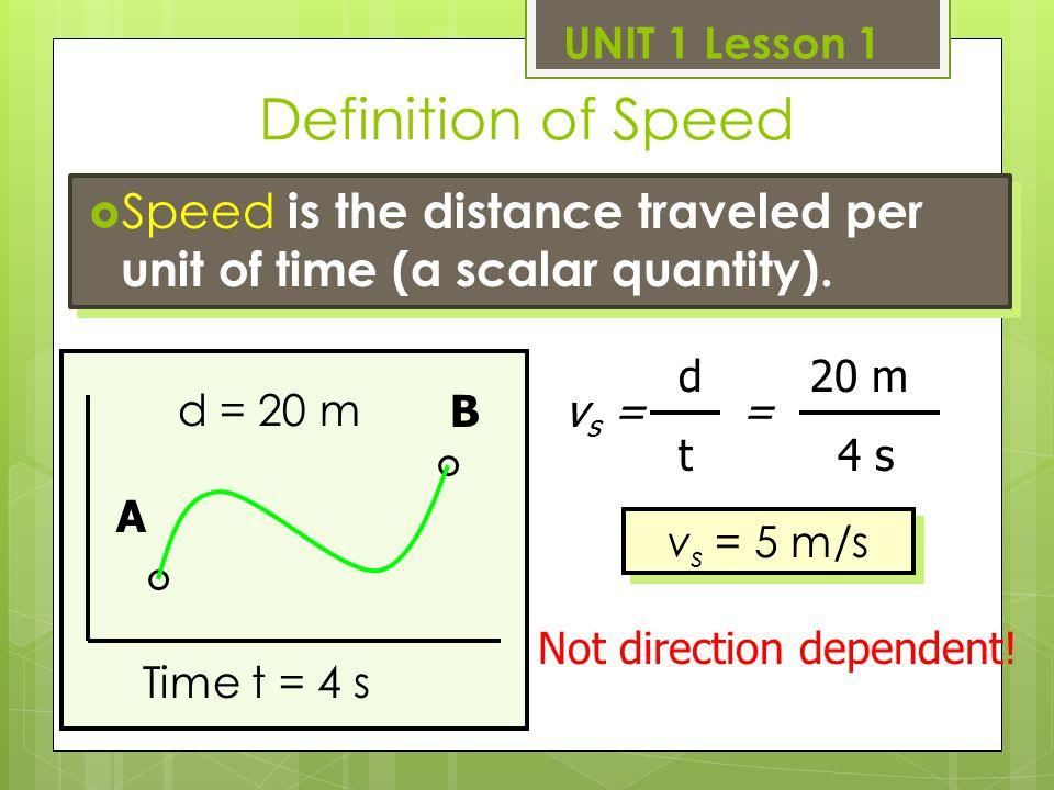 Definitions Average velocity: Average acceleration: UNIT 1 Lesson 1