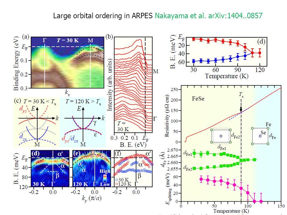 Large orbital ordering in ARPES Nakayama et al. arXiv:1404..0857