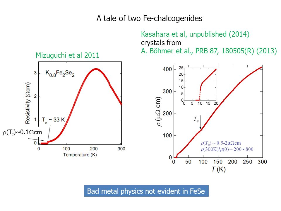 A tale of two Fe-chalcogenides Mizuguchi et al 2011 Kasahara et al, unpublished (2014) crystals from A.