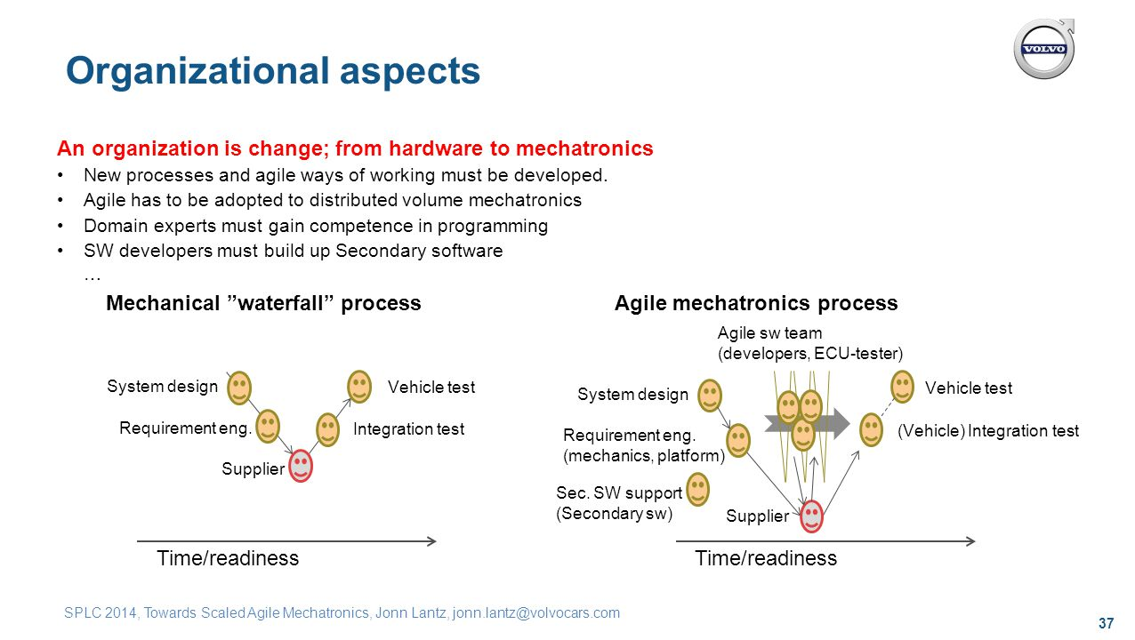 37 SPLC 2014, Towards Scaled Agile Mechatronics, Jonn Lantz, jonn.lantz@volvocars.com Organizational aspects An organization is change; from hardware to mechatronics New processes and agile ways of working must be developed.