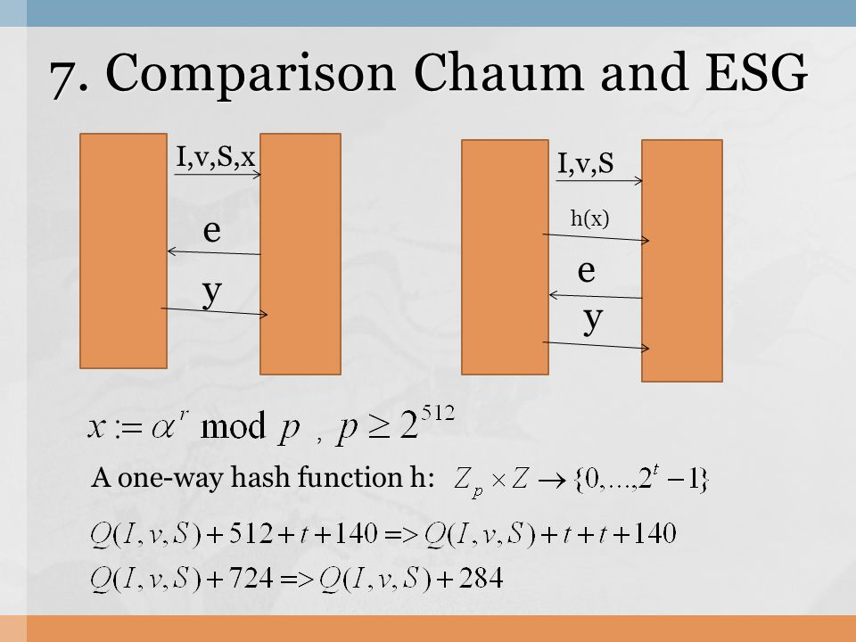 7. Comparison Chaum and ESG I,v,S,x e y I,v,S e y h(x), A one-way hash function h: