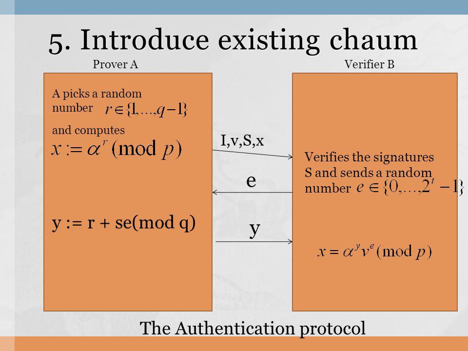 5. Introduce existing chaum A picks a random number and computes I,v,S,x Verifies the signatures S and sends a random number e y := r + se(mod q) y Pr